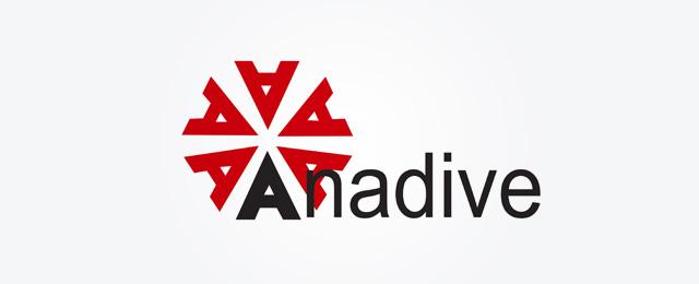 Feria de Vehículos Anadive 2012